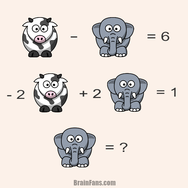 Brain teaser - Number And Math Puzzle - Can you solve the following system of equations? -
