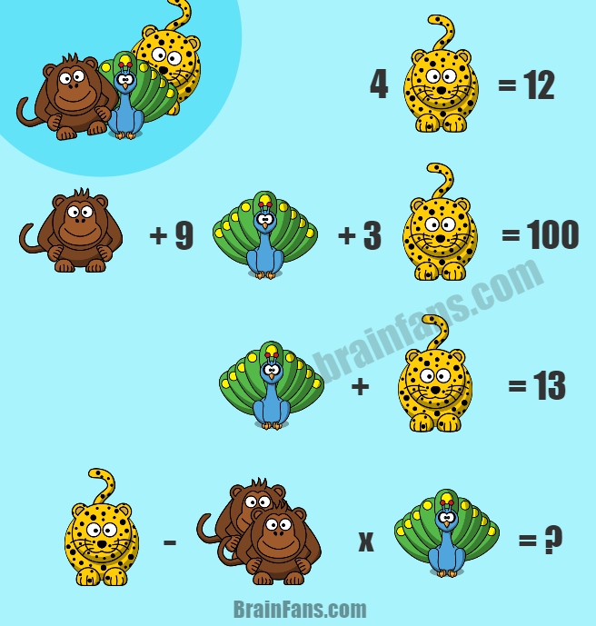 Brain teaser - Number And Math Puzzle - Great Math Puzzle with three animals - Can you solve this math puzzle with three variables (animals)? Leopard, monkey and peacock look forward to your answer. Please share and comment below.