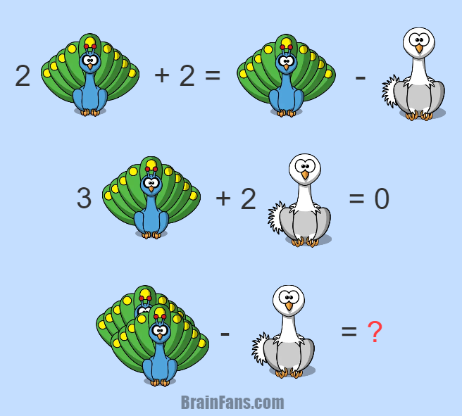 Brain teaser - Number And Math Puzzle - Math question - There is a peacock and an ostrich on the picture. Each of them means a number. Can you find these numbers and solve the equation? Please mark as liked and solved;)