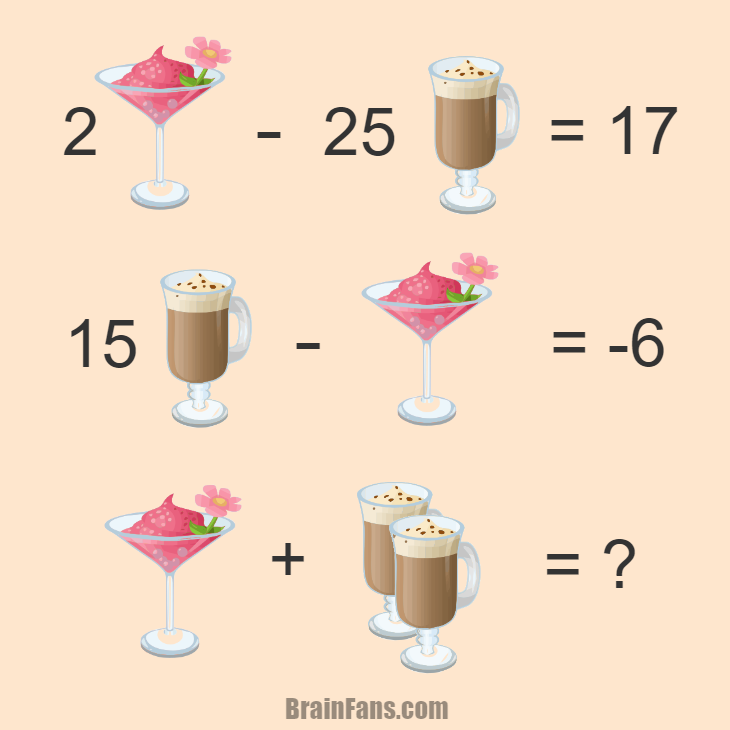 Brain teaser - Number And Math Puzzle - math riddle - Can you solve this easy math riddle with answer? Coffee & Drink are included. You can decide which numbers come instead of pictures. Please share your answer;)