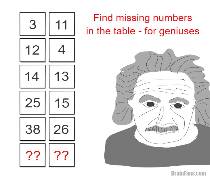 Brain teaser - Number And Math Puzzle - missing numbers in the table for geniuses - Which are the two numbers in the table? This picture brain teaser table puzzle will test your thinking. Find the hidden pattern and reveal the answer like Einstein!