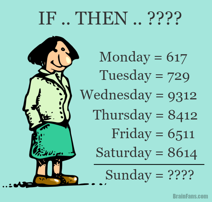 Brain teaser - Number And Math Puzzle - Standing woman logic and number puzzle - If all on the picture shown is true, what's the value of Sunday?