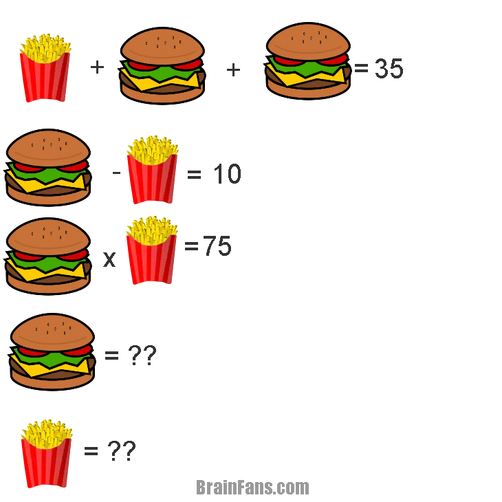 Brain teaser - Picture Logic Puzzle - Burger and frenchfry -