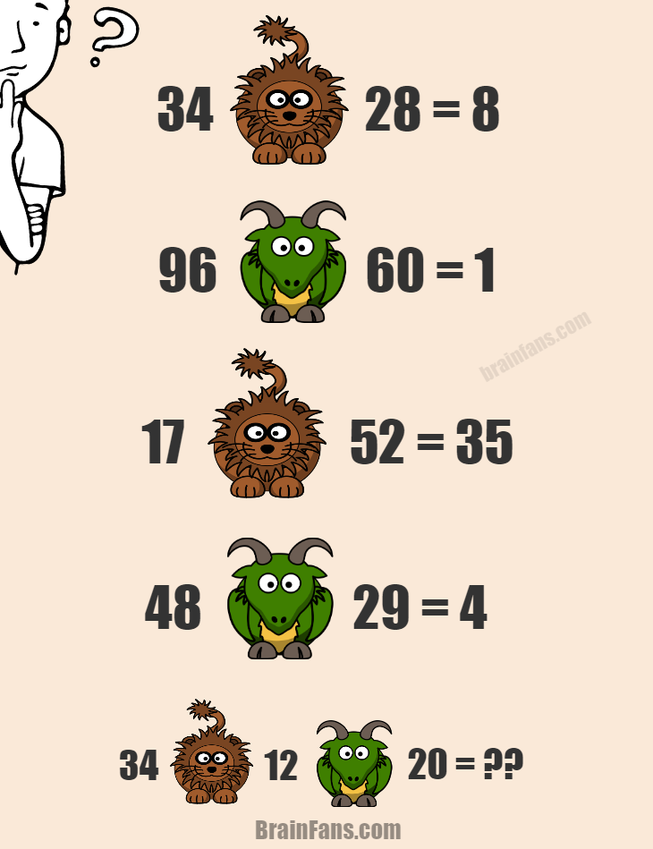 Brain teaser - Picture Logic Puzzle - Picture logic puzzle with goat and lion - There are two animals on the picture. Assume that each animal represents certain action with numbers on a row. What is the result of the picture logic puzzle with the lion and the goat? Comment below.)